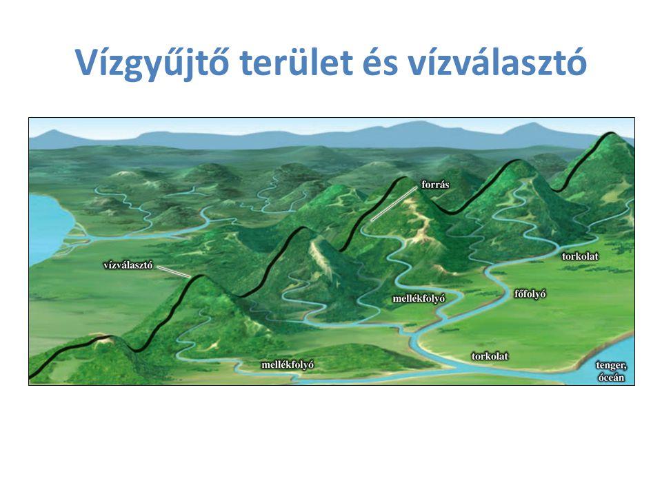Vízgyűjtő terület és vízválasztó
