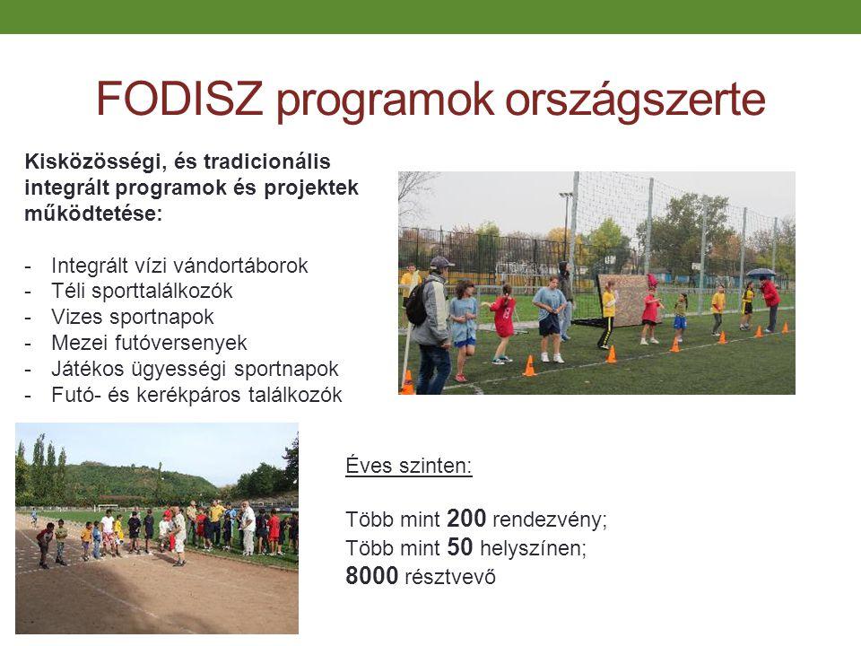 FODISZ programok országszerte Kisközösségi, és tradicionális integrált programok és projektek működtetése: -Integrált vízi vándortáborok -Téli sportta