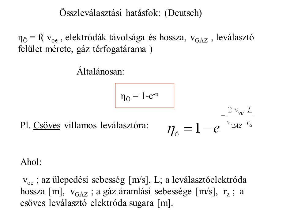 η Ö = f( v oe, elektródák távolsága és hossza, v GÁZ, leválasztó felület mérete, gáz térfogatárama ) Pl. Csöves villamos leválasztóra: Ahol: v oe ; az