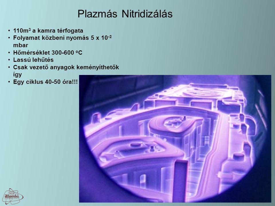 Plazmás Nitridizálás 110m 3 a kamra térfogata Folyamat közbeni nyomás 5 x 10 -2 mbar Hőmérséklet 300-600 o C Lassú lehűtés Csak vezető anyagok keményí