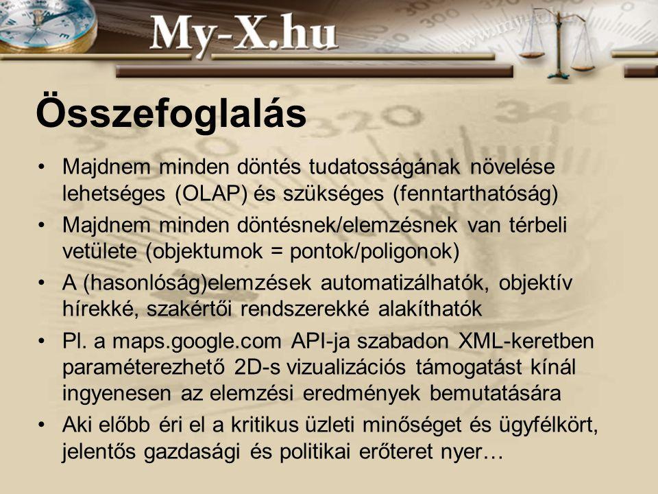 INNOCSEKK 156/2006 Ajánlott irodalmak: Angol, német: Sustainability : http://miau.gau.hu/miau/101/mta_en.dochttp://miau.gau.hu/miau/101/mta_en.doc Methodology: http://miau.gau.hu/miau/91/bulletin_en.dochttp://miau.gau.hu/miau/91/bulletin_en.doc Projects: http://miau.gau.hu/miau/85/gil26_full.dochttp://miau.gau.hu/miau/85/gil26_full.doc Strategy: http://miau.gau.hu/miau/81/efitawcca2005_kjm_en.pdfhttp://miau.gau.hu/miau/81/efitawcca2005_kjm_en.pdf Ecology: http://miau.gau.hu/miau/80/kjm_en_ecology.dochttp://miau.gau.hu/miau/80/kjm_en_ecology.doc Management: http://miau.gau.hu/miau/92/nitra_full.dochttp://miau.gau.hu/miau/92/nitra_full.doc Agriculture: http://miau.gau.hu/miau/101/bulletin_en.dochttp://miau.gau.hu/miau/101/bulletin_en.doc Leading articles: http://miau.gau.hu/miau2009/index.php3?x=e080http://miau.gau.hu/miau2009/index.php3?x=e080 Magyar: MY-X: http://my-x.huhttp://my-x.hu MNVH: http://mnvh.hu/ptPortal/index.php?mod=news&action=search&searchbox=pitlik http://mnvh.hu/ptPortal/index.php?mod=news&action=search&searchbox=pitlik Földértékelés: http://miau.gau.hu/miau/111/keszthely.ppt, http://miau.gau.hu/miau/109/szie_pitlik.doc http://miau.gau.hu/miau/111/keszthely.ppthttp://miau.gau.hu/miau/109/szie_pitlik.doc
