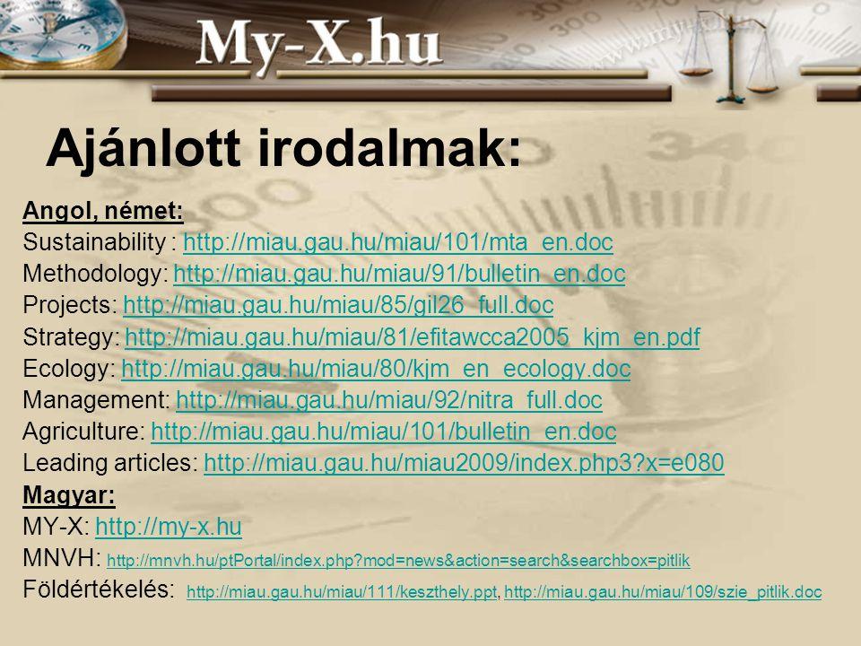 INNOCSEKK 156/2006 Ajánlott irodalmak: Angol, német: Sustainability : http://miau.gau.hu/miau/101/mta_en.dochttp://miau.gau.hu/miau/101/mta_en.doc Methodology: http://miau.gau.hu/miau/91/bulletin_en.dochttp://miau.gau.hu/miau/91/bulletin_en.doc Projects: http://miau.gau.hu/miau/85/gil26_full.dochttp://miau.gau.hu/miau/85/gil26_full.doc Strategy: http://miau.gau.hu/miau/81/efitawcca2005_kjm_en.pdfhttp://miau.gau.hu/miau/81/efitawcca2005_kjm_en.pdf Ecology: http://miau.gau.hu/miau/80/kjm_en_ecology.dochttp://miau.gau.hu/miau/80/kjm_en_ecology.doc Management: http://miau.gau.hu/miau/92/nitra_full.dochttp://miau.gau.hu/miau/92/nitra_full.doc Agriculture: http://miau.gau.hu/miau/101/bulletin_en.dochttp://miau.gau.hu/miau/101/bulletin_en.doc Leading articles: http://miau.gau.hu/miau2009/index.php3 x=e080http://miau.gau.hu/miau2009/index.php3 x=e080 Magyar: MY-X: http://my-x.huhttp://my-x.hu MNVH: http://mnvh.hu/ptPortal/index.php mod=news&action=search&searchbox=pitlik http://mnvh.hu/ptPortal/index.php mod=news&action=search&searchbox=pitlik Földértékelés: http://miau.gau.hu/miau/111/keszthely.ppt, http://miau.gau.hu/miau/109/szie_pitlik.doc http://miau.gau.hu/miau/111/keszthely.ppthttp://miau.gau.hu/miau/109/szie_pitlik.doc