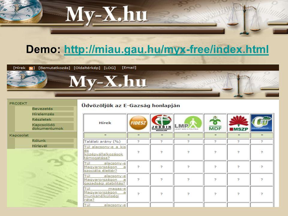 INNOCSEKK 156/2006 Demo: http://miau.gau.hu/myx-free/index.htmlhttp://miau.gau.hu/myx-free/index.html