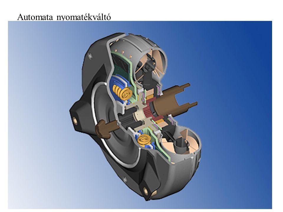 http://www.auto.bme.hu/old/oktatas/segedletek/lezo/ tankonyv-web/hajtas/eroatvitel/sebvalto/ automatikus/fokozatmentes/multi.html Automata nyomatékváltó Acéllemezes ékszíj
