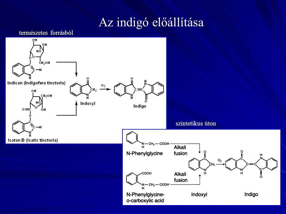Az indigó előállítása szintetikus úton természetes forrásból