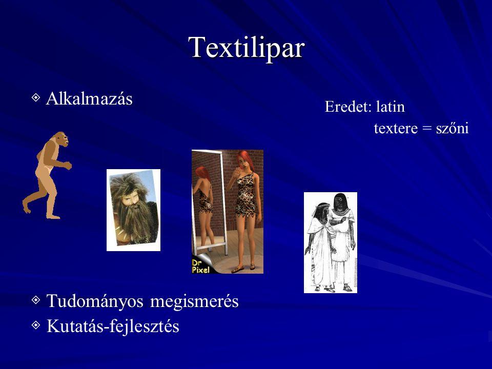 Textilipar ◈ Alkalmazás ◈ Tudományos megismerés ◈ Kutatás-fejlesztés Eredet: latin textere = szőni