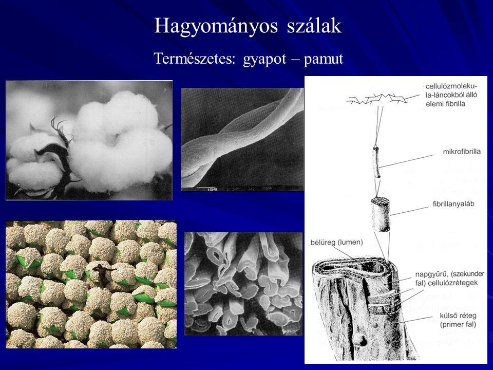 Hagyományos szálak Természetes: gyapot – pamut