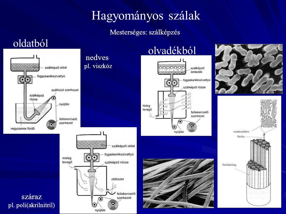 Hagyományos szálak oldatból olvadékból nedves pl. viszkóz száraz pl. poli(akrilnitril) pl. poliészter Mesterséges: szálképzés