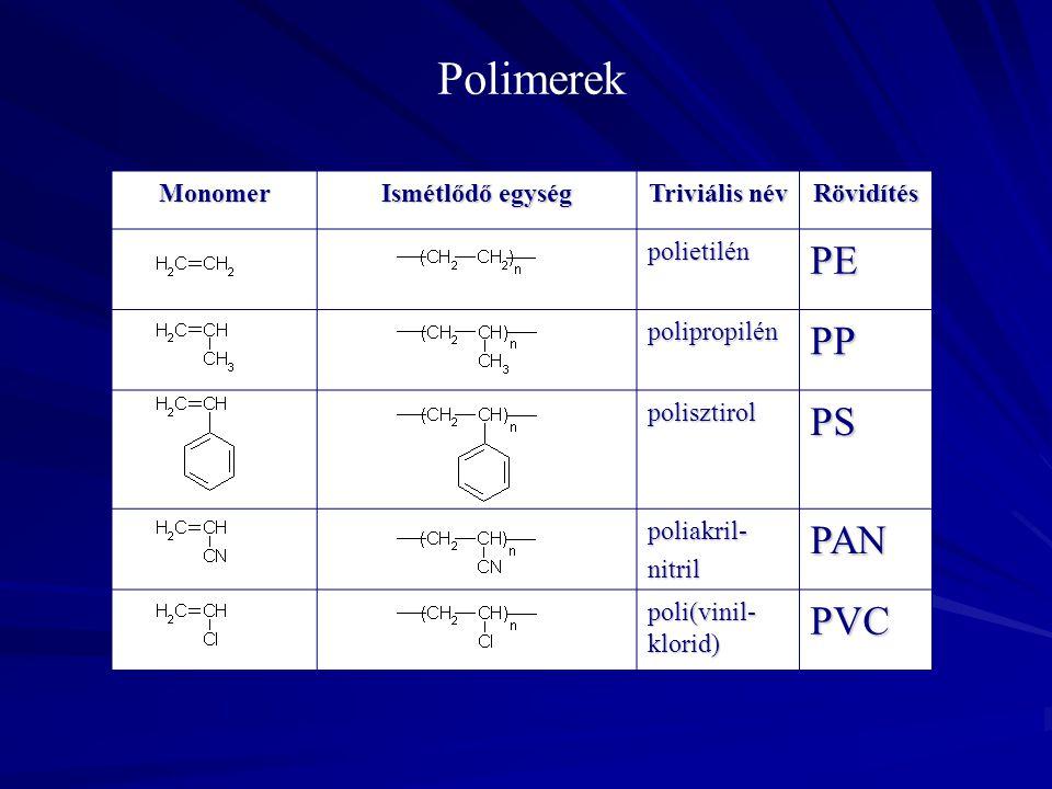 Monomer Ismétlődő egység Triviális név Rövidítés polietilénPE polipropilénPP polisztirolPS poliakril-nitrilPAN poli(vinil- klorid) PVC Polimerek