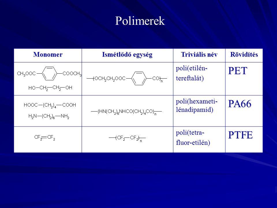 Monomer Ismétlődő egység Triviális név Rövidítés poli(etilén-tereftalát)PET poli(hexameti- lénadipamid) PA66 poli(tetra-fluor-etilén)PTFE Polimerek