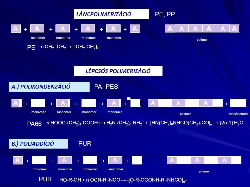 LÉPCSŐS POLIMERIZÁCIÓ A.) POLIKONDENZÁCIÓ B.) POLIADDÍCIÓ AAAA AA +++++ A AAAA A monomer polimer BABA BA +++++ monomer A BABA B polimermelléktermék +