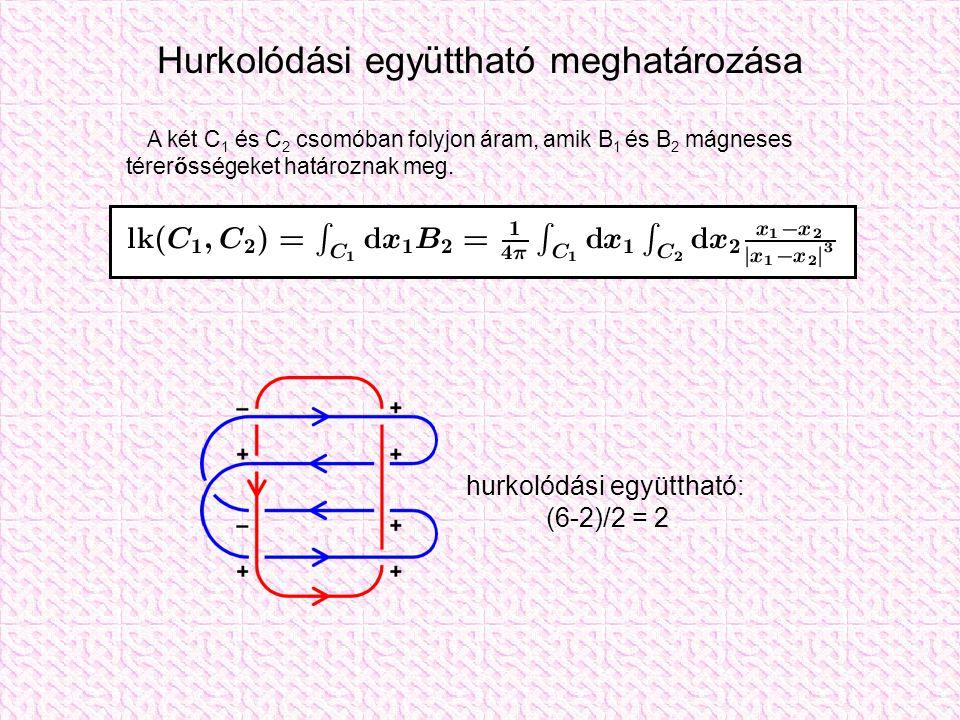 hurkolódási együttható: (6-2)/2 = 2 Hurkolódási együttható meghatározása A két C 1 és C 2 csomóban folyjon áram, amik B 1 és B 2 mágneses térerősségeket határoznak meg.