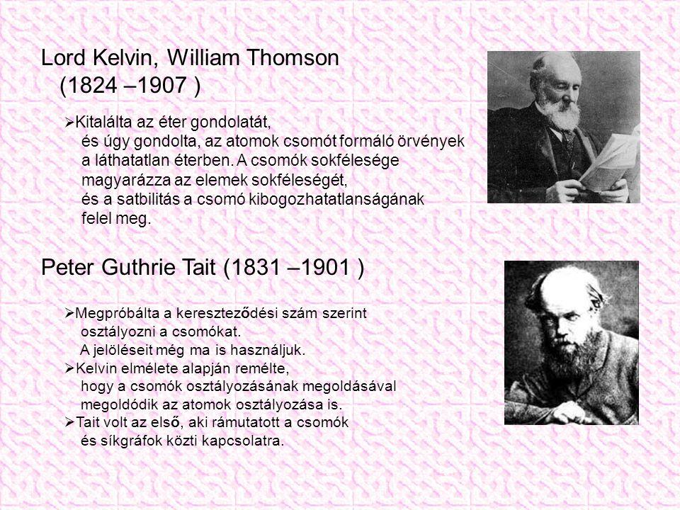 Lord Kelvin, William Thomson (1824 –1907 )  Kitalálta az éter gondolatát, és úgy gondolta, az atomok csomót formáló örvények a láthatatlan éterben. A