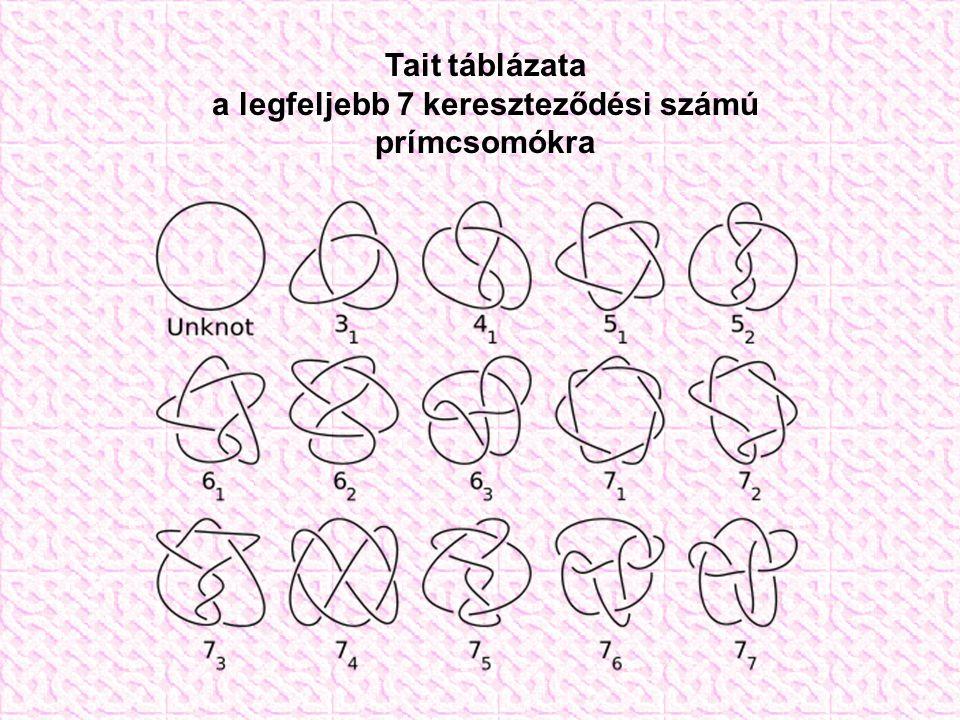 Tait táblázata a legfeljebb 7 kereszteződési számú prímcsomókra