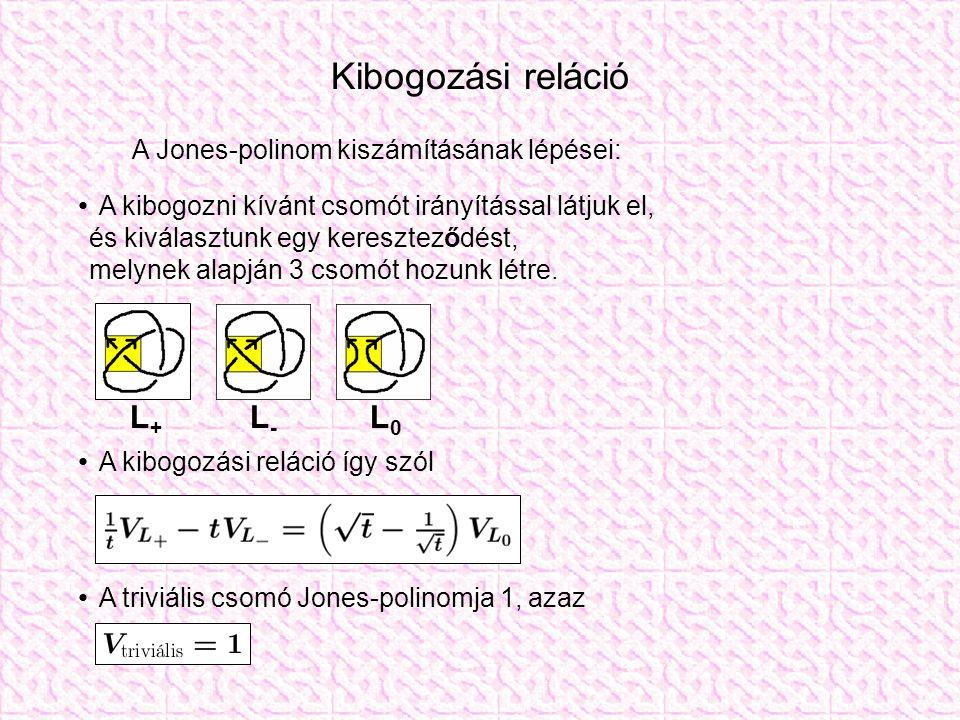 Kibogozási reláció A Jones-polinom kiszámításának lépései: A kibogozni kívánt csomót irányítással látjuk el, és kiválasztunk egy kereszteződést, melynek alapján 3 csomót hozunk létre.