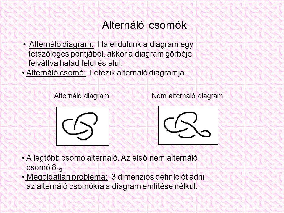 Alternáló csomók Alternáló diagram: Ha elidulunk a diagram egy tetszőleges pontjából, akkor a diagram görbéje felváltva halad felül és alul. Alternáló