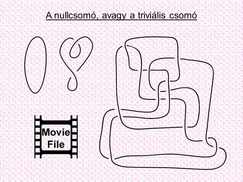 Példa Háromlevelű csomó kiszámítása Menetrend A legegyszerűbb 2 db triviális csomó kiszámítása