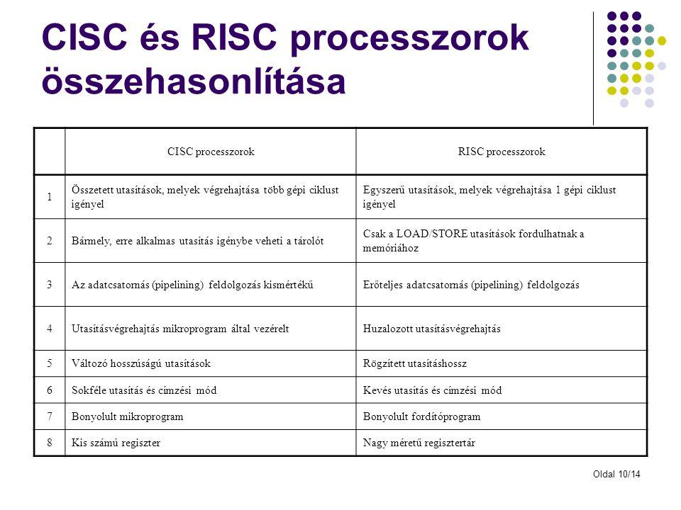 Oldal 10/14 CISC és RISC processzorok összehasonlítása CISC processzorokRISC processzorok 1 Összetett utasítások, melyek végrehajtása több gépi ciklust igényel Egyszerű utasítások, melyek végrehajtása 1 gépi ciklust igényel 2Bármely, erre alkalmas utasítás igénybe veheti a tárolót Csak a LOAD/STORE utasítások fordulhatnak a memóriához 3Az adatcsatornás (pipelining) feldolgozás kismértékűErőteljes adatcsatornás (pipelining) feldolgozás 4Utasításvégrehajtás mikroprogram által vezéreltHuzalozott utasításvégrehajtás 5Változó hosszúságú utasításokRögzített utasításhossz 6Sokféle utasítás és címzési módKevés utasítás és címzési mód 7Bonyolult mikroprogramBonyolult fordítóprogram 8Kis számú regiszterNagy méretű regisztertár