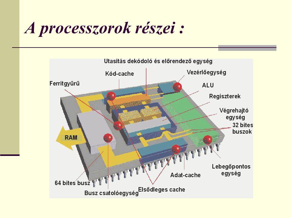 A processzorok részei :