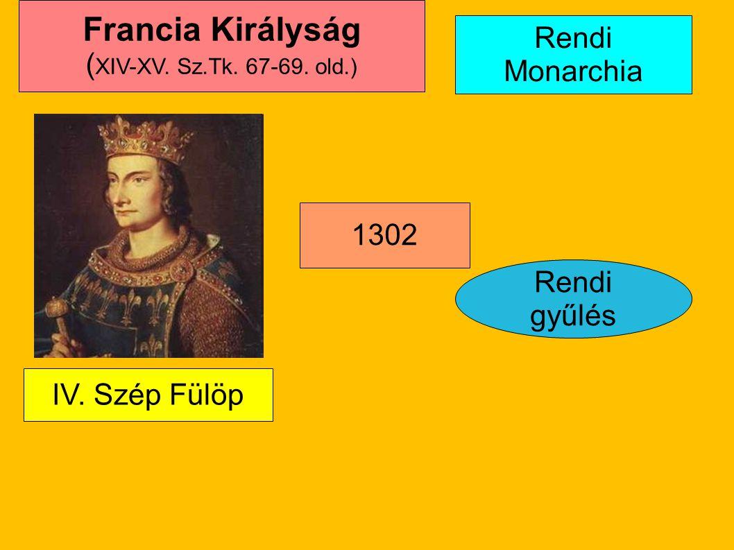 Rendi gyűlés Rendi Monarchia 1302 IV. Szép Fülöp Francia Királyság ( XIV-XV. Sz.Tk. 67-69. old.)
