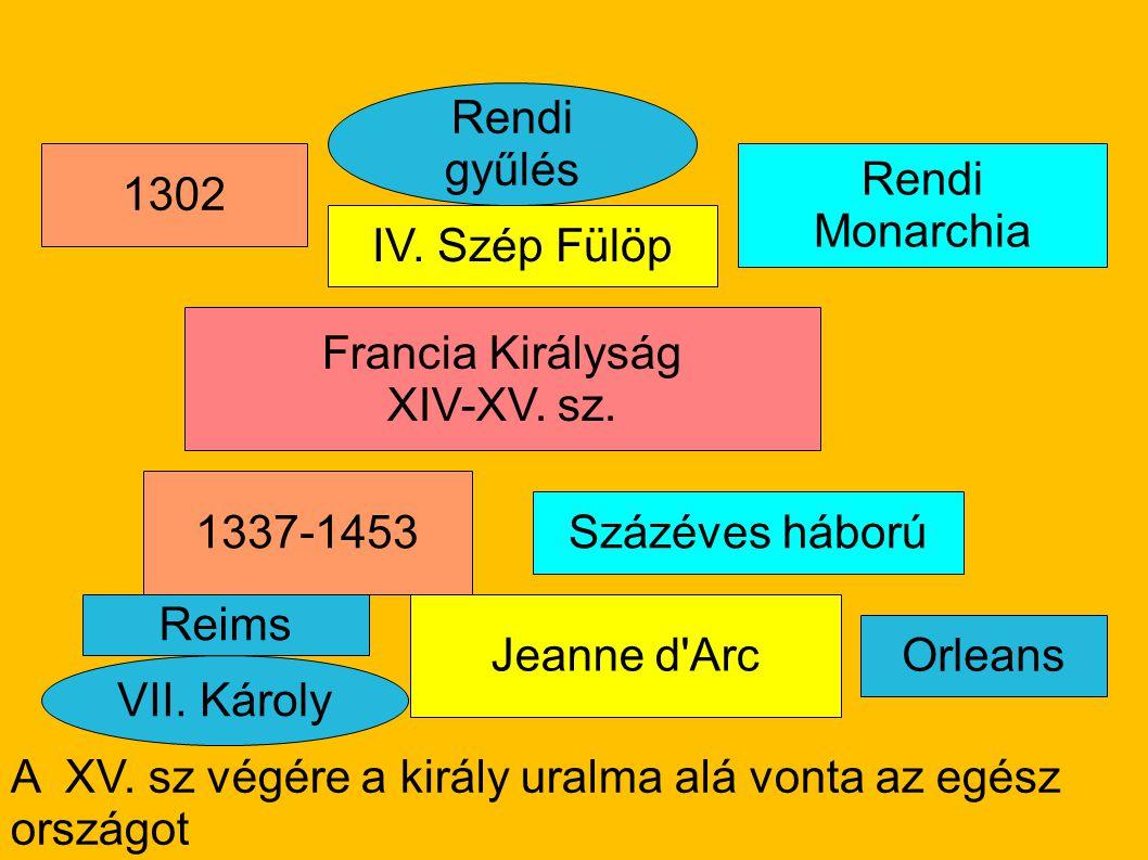 Rendi gyűlés Rendi Monarchia 1302 IV.
