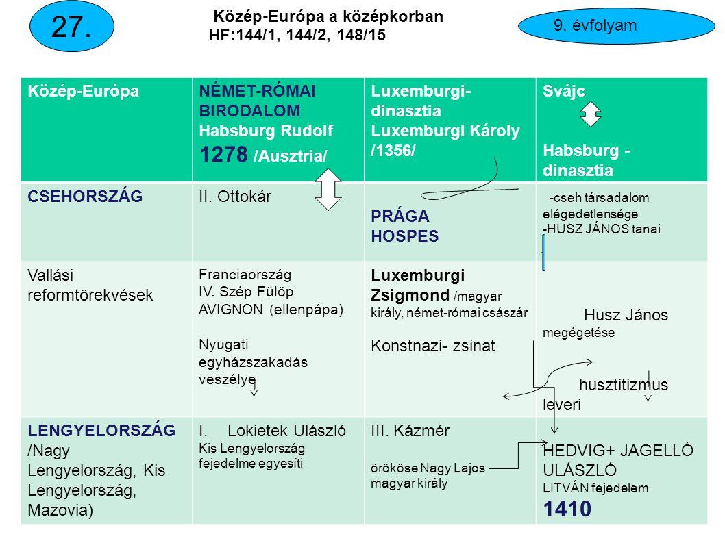 Közép-Európa a középkorban HF:144/1, 144/2, 148/15 27.