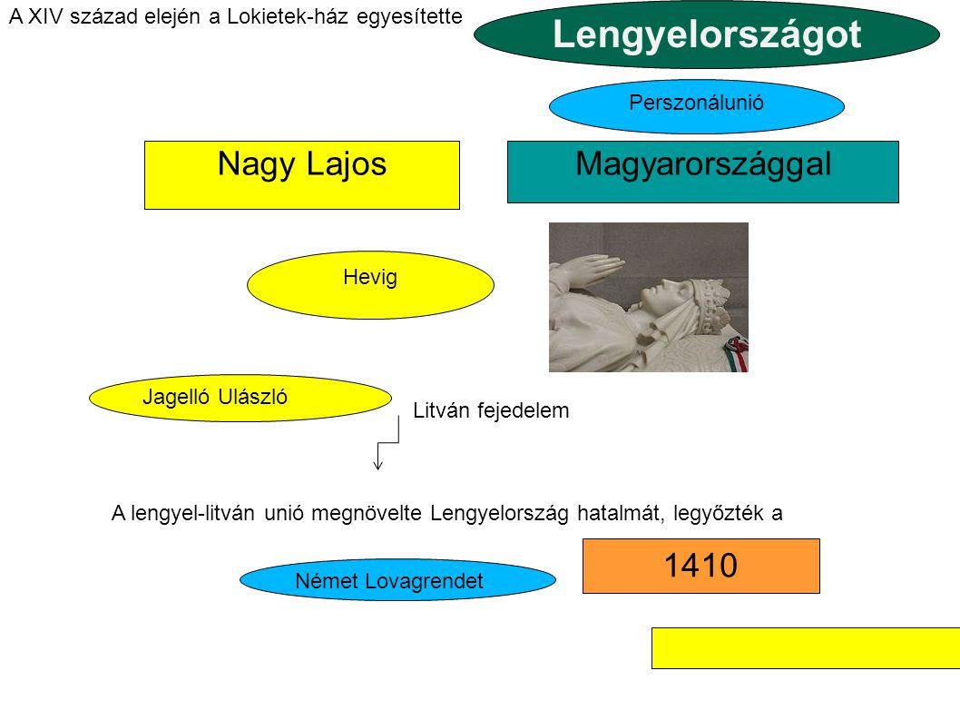 Lengyelországot 1410 Nagy LajosMagyarországgal A XIV század elején a Lokietek-ház egyesítette Német Lovagrendet Perszonálunió Litván fejedelem A lengyel-litván unió megnövelte Lengyelország hatalmát, legyőzték a Hevig Jagelló Ulászló