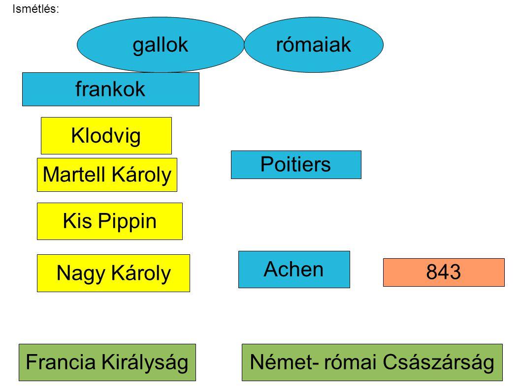 gallokrómaiak frankok Klodvig Martell Károly Kis Pippin Nagy Károly Poitiers Achen 843 Francia KirályságNémet- római Császárság Ismétlés: