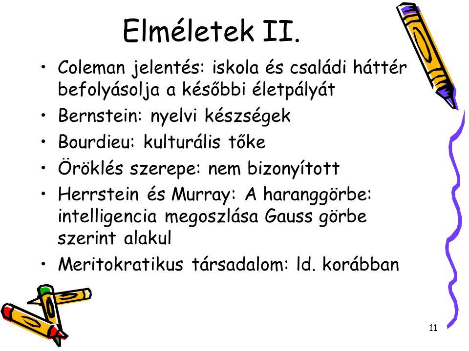 11 Elméletek II.