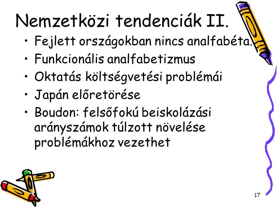 17 Nemzetközi tendenciák II. Fejlett országokban nincs analfabéta. Funkcionális analfabetizmus Oktatás költségvetési problémái Japán előretörése Boudo