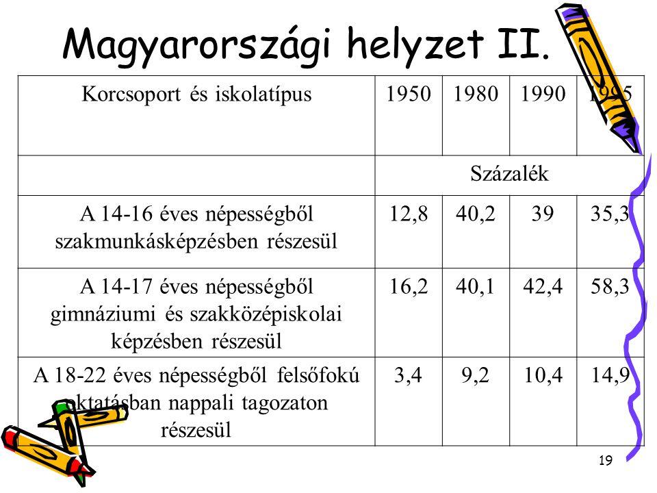 19 Magyarországi helyzet II. Korcsoport és iskolatípus1950198019901995 Százalék A 14-16 éves népességből szakmunkásképzésben részesül 12,840,23935,3 A