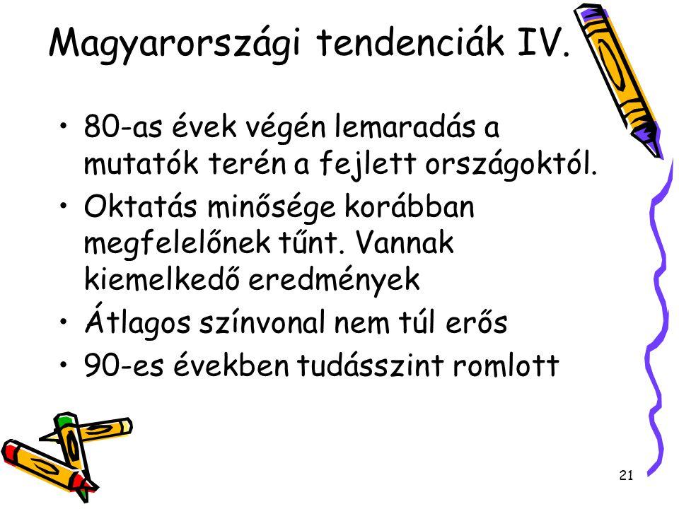 21 Magyarországi tendenciák IV. 80-as évek végén lemaradás a mutatók terén a fejlett országoktól.