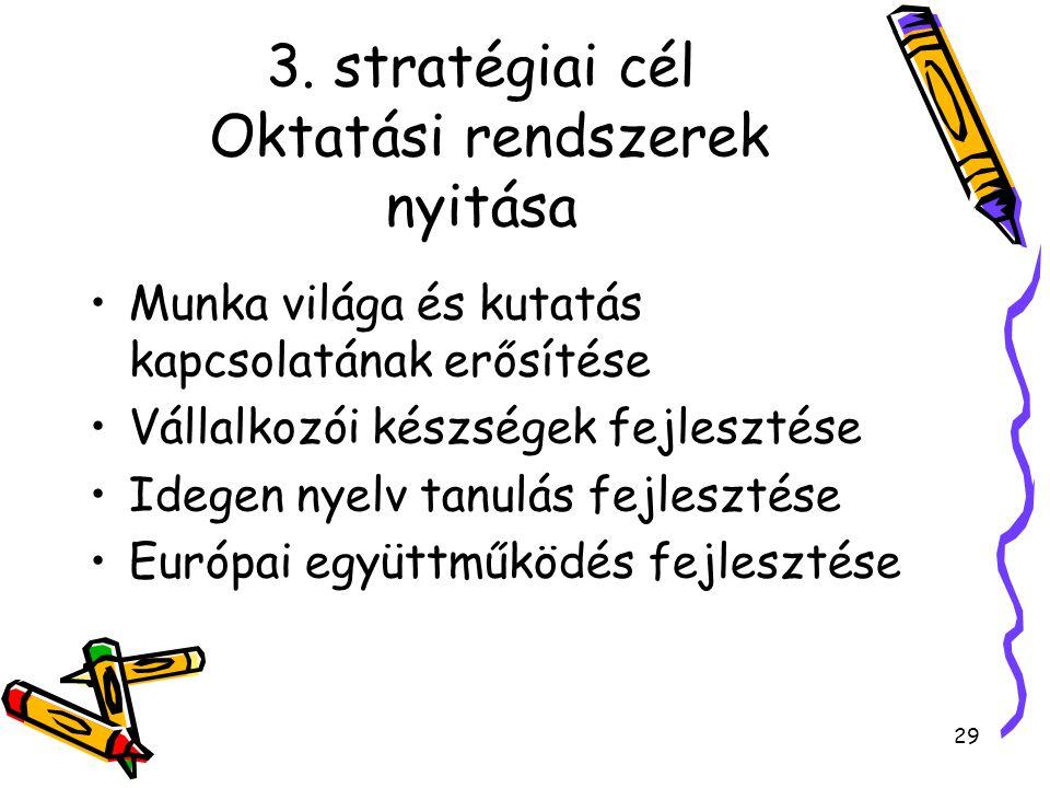 29 3. stratégiai cél Oktatási rendszerek nyitása Munka világa és kutatás kapcsolatának erősítése Vállalkozói készségek fejlesztése Idegen nyelv tanulá
