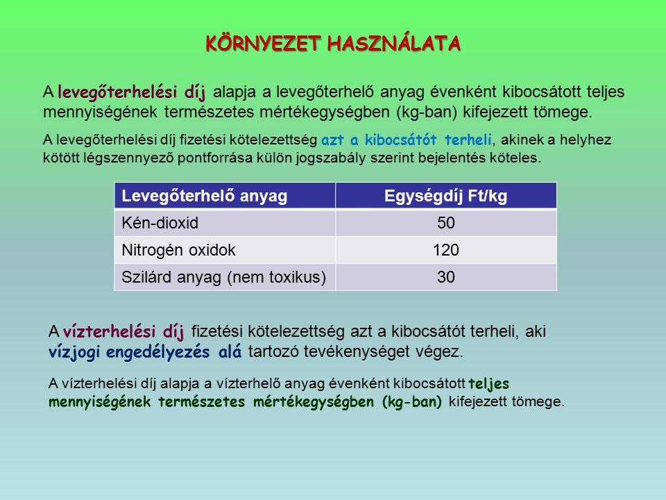 KÖRNYEZET HASZNÁLATA Levegőterhelő anyagEgységdíj Ft/kg Kén-dioxid50 Nitrogén oxidok120 Szilárd anyag (nem toxikus)30 A levegőterhelési díj alapja a l
