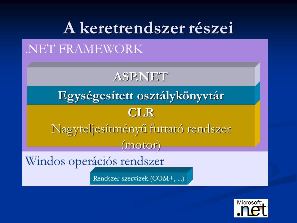 .NET FRAMEWORK A keretrendszer részei CLR Nagyteljesítményű futtató rendszer (motor) Egységesített osztálykönyvtár ASP.NET Windos operációs rendszer Rendszer szervízek (COM+,...)