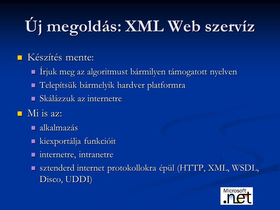 Új megoldás: XML Web szervíz Készítés mente: Készítés mente: Írjuk meg az algoritmust bármilyen támogatott nyelven Írjuk meg az algoritmust bármilyen támogatott nyelven Telepítsük bármelyik hardver platformra Telepítsük bármelyik hardver platformra Skálázzuk az internetre Skálázzuk az internetre Mi is az: Mi is az: alkalmazás alkalmazás kiexportálja funkcióit kiexportálja funkcióit internetre, intranetre internetre, intranetre sztenderd internet protokollokra épül (HTTP, XML, WSDL, Disco, UDDI) sztenderd internet protokollokra épül (HTTP, XML, WSDL, Disco, UDDI)