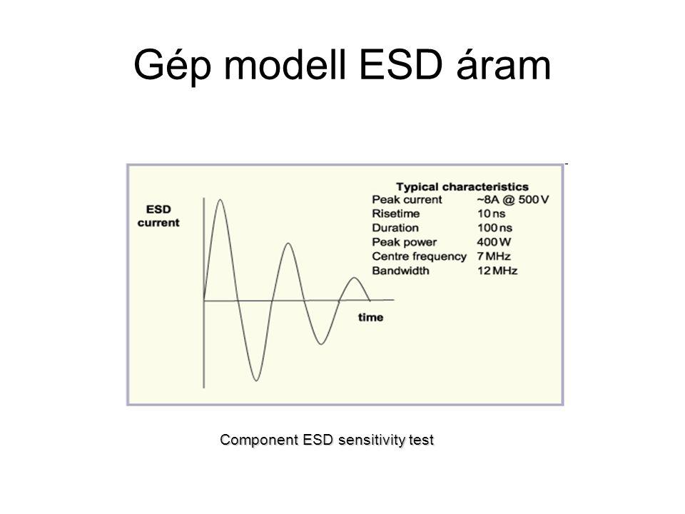 Gép modell ESD áram Component ESD sensitivity test