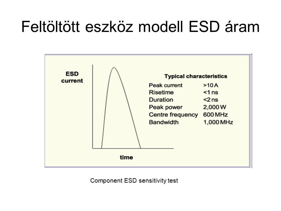 Feltöltött eszköz modell ESD áram Component ESD sensitivity test