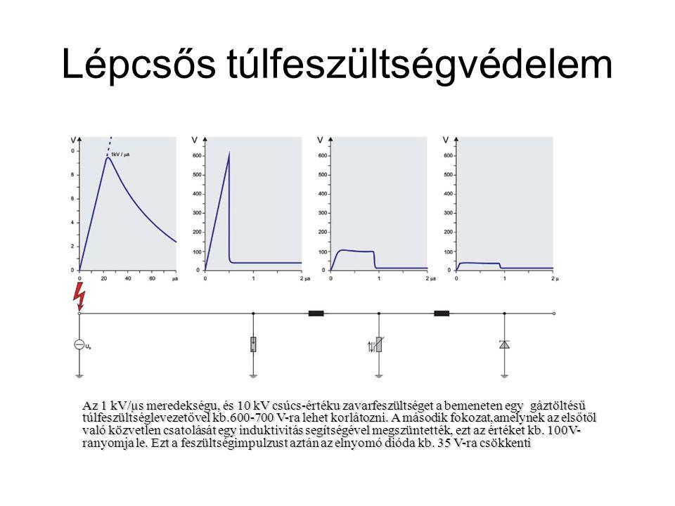 Lépcsős túlfeszültségvédelem Az 1 kV/µs meredekségu, és 10 kV csúcs-értéku zavarfeszültséget a bemeneten egy gáztöltésű túlfeszültséglevezetővel kb.60