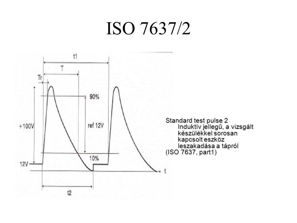 ISO 7637/2 Standard test pulse 2 Induktív jellegű, a vizsgált készülékkel sorosan kapcsolt eszköz leszakadása a tápról (ISO 7637, part1)