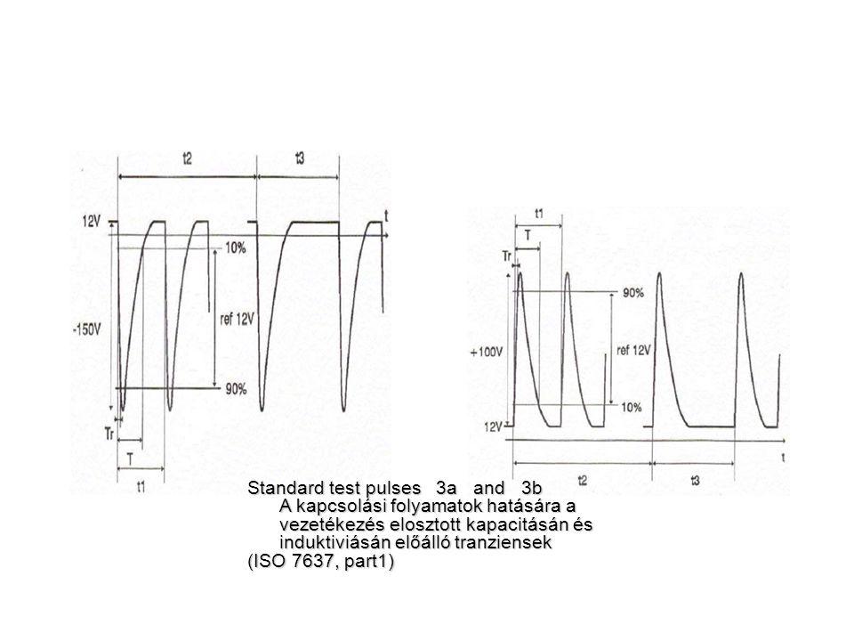 Standard test pulses 3a and 3b A kapcsolási folyamatok hatására a vezetékezés elosztott kapacitásán és induktiviásán előálló tranziensek (ISO 7637, pa