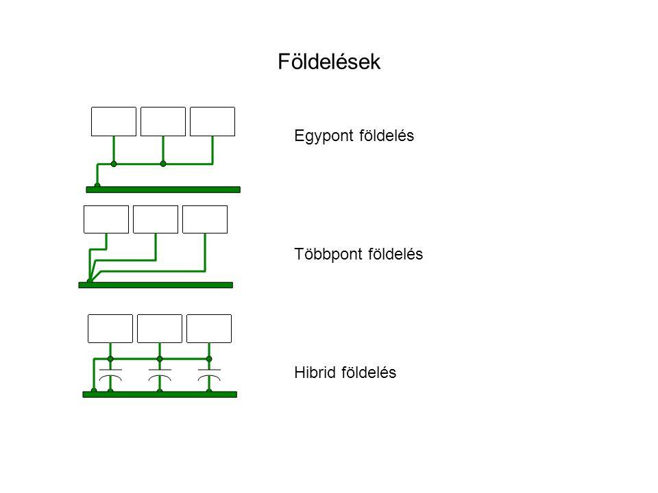 Földelések Egypont földelés Többpont földelés Hibrid földelés