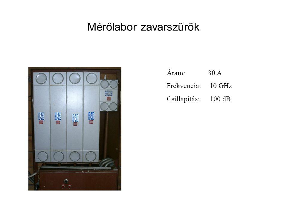 Mérőlabor zavarszűrők Áram: 30 A Frekvencia: 10 GHz Csillapítás: 100 dB