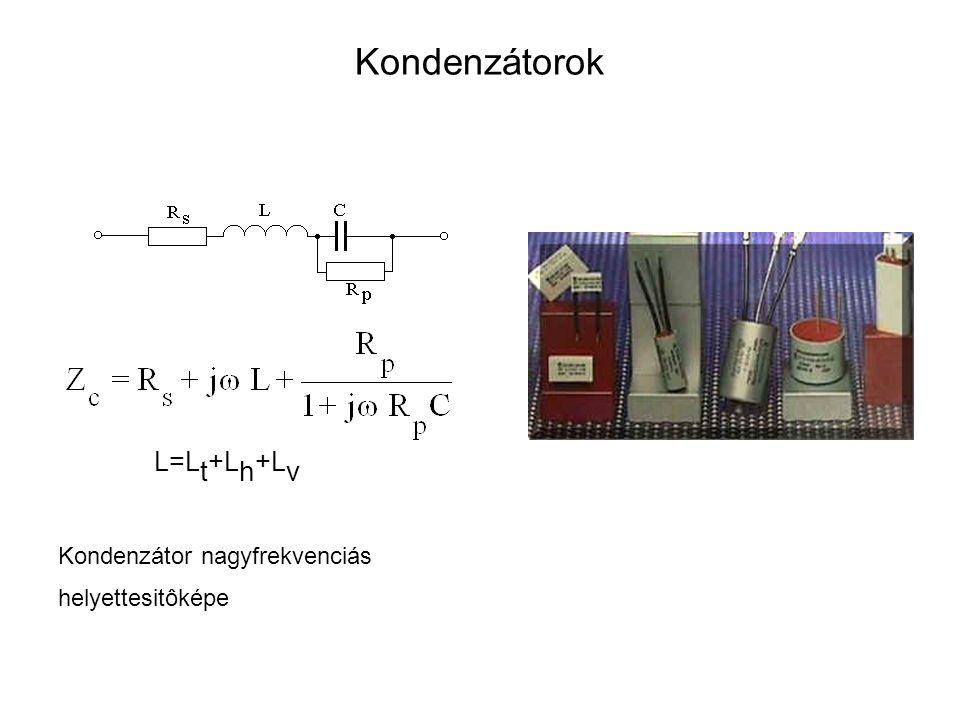 Kondenzátorok Kondenzátor nagyfrekvenciás helyettesitôképe L=L t +L h +L v