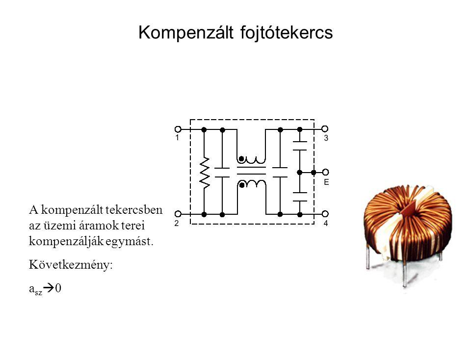 Kompenzált fojtótekercs A kompenzált tekercsben az üzemi áramok terei kompenzálják egymást. Következmény: a sz  0