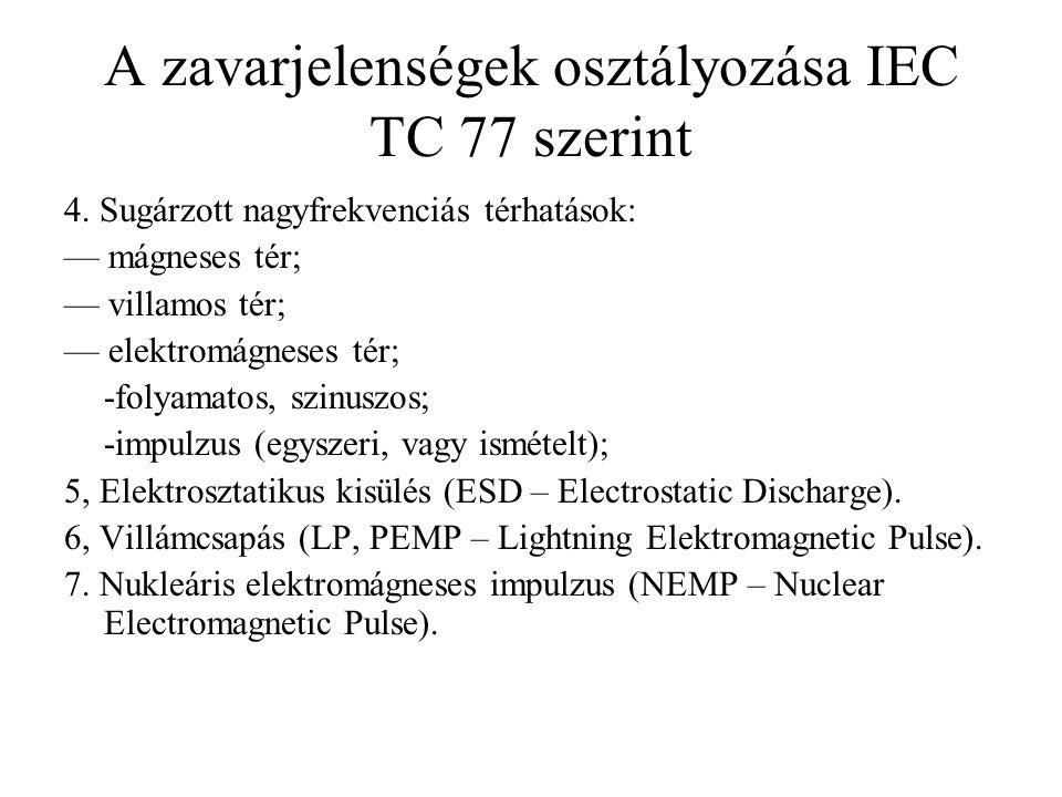 A zavarjelenségek osztályozása IEC TC 77 szerint 4. Sugárzott nagyfrekvenciás térhatások: — mágneses tér; — villamos tér; — elektromágneses tér; -foly