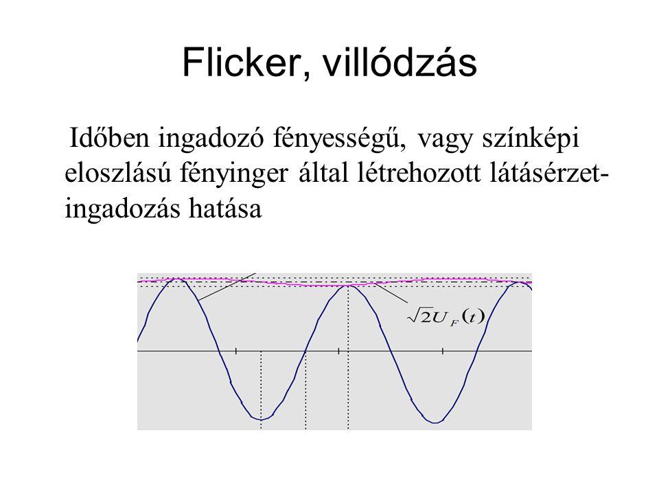 Flicker, villódzás Időben ingadozó fényességű, vagy színképi eloszlású fényinger által létrehozott látásérzet- ingadozás hatása