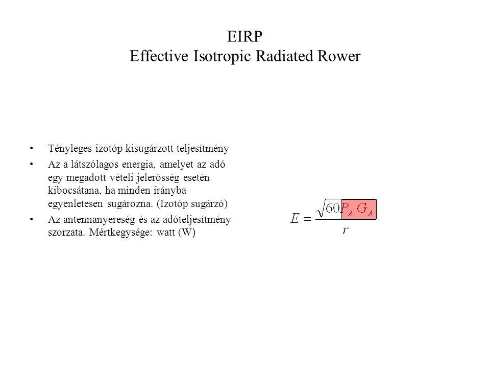 EIRP Effective Isotropic Radiated Rower Tényleges izotóp kisugárzott teljesítmény Az a látszólagos energia, amelyet az adó egy megadott vételi jelerős