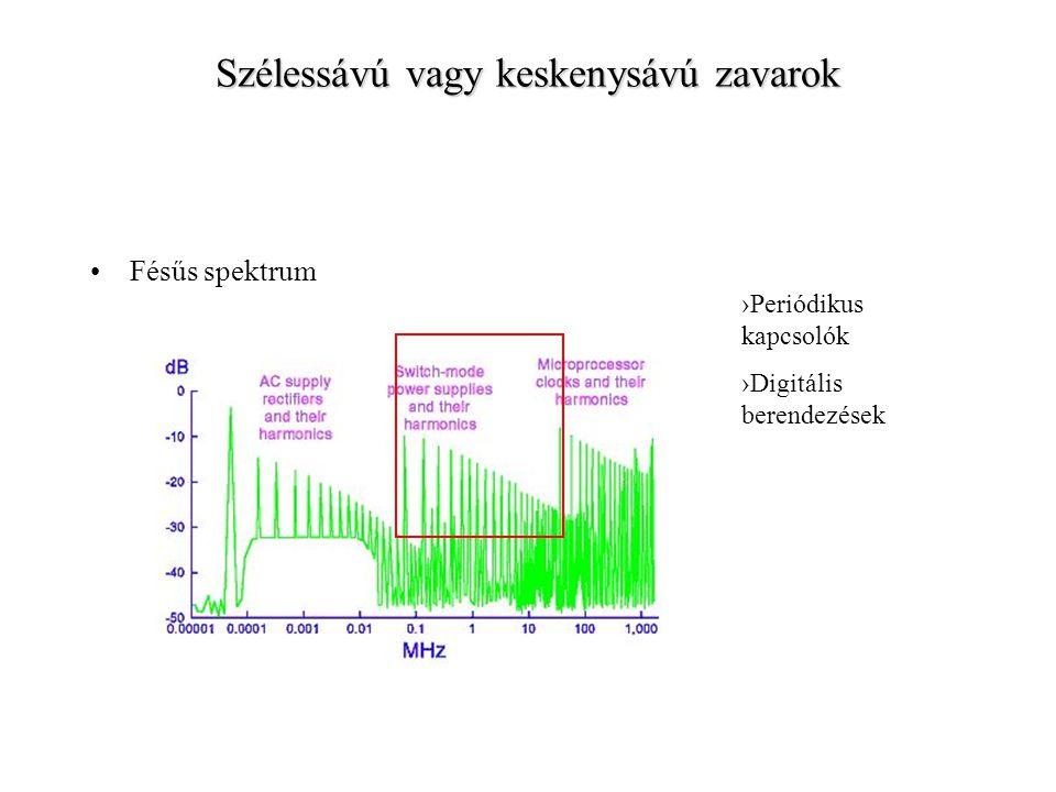 Szélessávú vagy keskenysávú zavarok Fésűs spektrum ›Periódikus kapcsolók ›Digitális berendezések