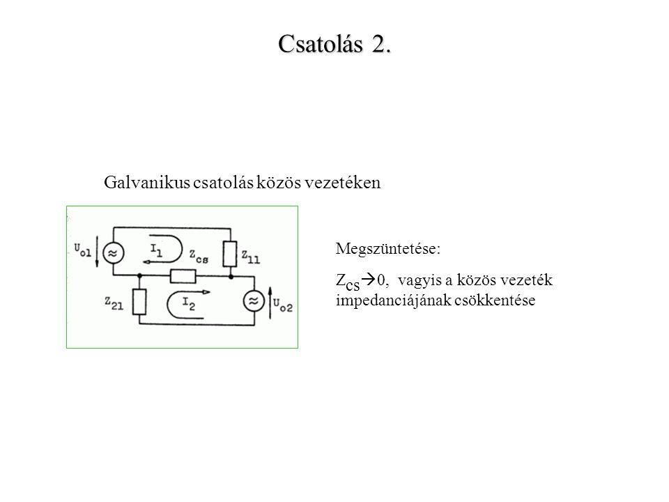 Csatolás 2. Galvanikus csatolás közös vezetéken Megszüntetése: Z cs  0, vagyis a közös vezeték impedanciájának csökkentése